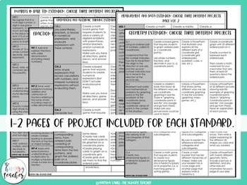 Math Enrichment Boards for Fifth Grade *All Standards Bundle*