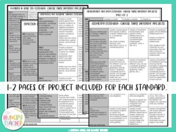 Math Enrichment Boards for Sixth Grade *All Standards*