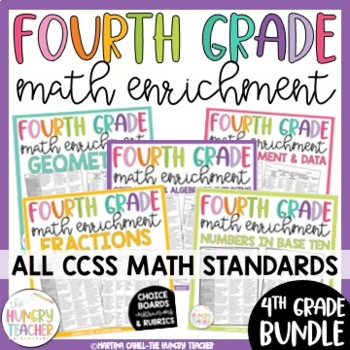 Math Enrichment Choice Boards for 3rd, 4th, 5th, and 6th Grade CCSS Standards