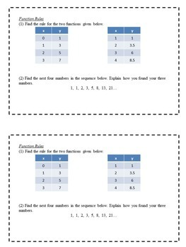 Math Enrichment Problems (Functions, Inequalities, Absolute Value) - 6th Grade