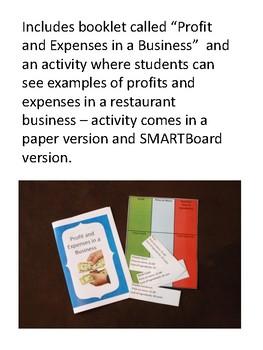 Math Enrichment Project - Financial Literacy, Adding Money, Area & Perimeter