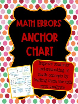 Math Error Analysis Anchor Chart
