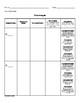 Math Error Analysis Form - FREEBIE