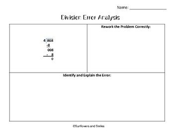 Math Error Analysis Multiplication, Division, Addition, Subtraction, Fractions