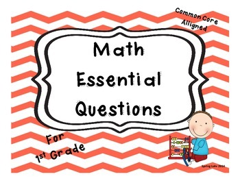 Math Essential Question Posters - Common Core Aligned