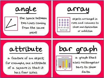 Math Essential Questions and Word Wall Pack - 2nd Grade Georgia Common Core