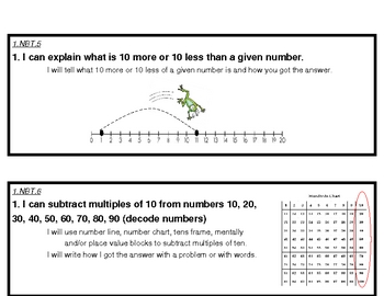 Math Essentials, Common Core, First Grade