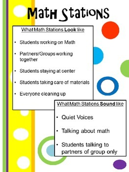 Math Expectations Posters