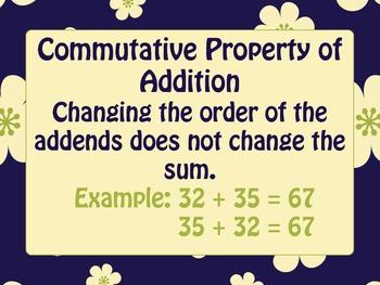 Math Expressions Common Core Unit 2 Grade 5 Vocabulary