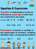 Math Expressions Equation and Expression Poster