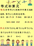 Math Expressions Equation and Expression Poster Chinese