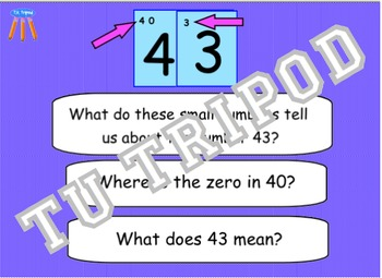 Math Expressions First Grade Unit 4 Lesson 4.7