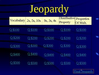 Math Expressions Multiplication Meanings Jeopardy Game Unit 1 Grade 3