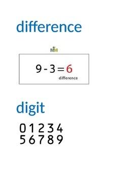 Math Expressions Unit 1 Vocabulary and Visuals Grade 4
