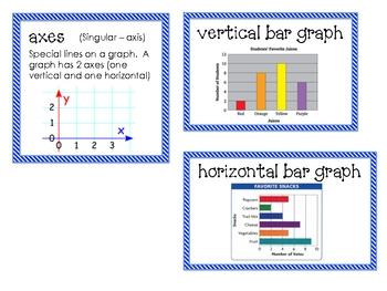Math Expressions Unit 5 Vocabulary
