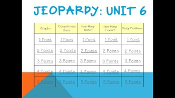Math Expressions 2011 Unit 6 Jeopardy for 1st Grade