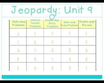 Math Expressions Unit 9 Jeopardy for 1st Grade