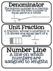 Math Expressions Unit Seven Vocabulary