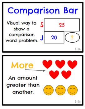 Math Expressions Vocabulary Cards Grade 2 Unit 1