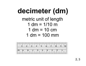 Unit 2 Measurement/Shapes/Angles Vocabulary (Math Expressions, Grade 5)