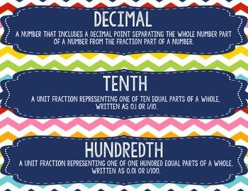 Math Expressions Vocabulary - Unit 2