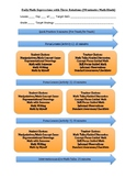Math Expressions and Daily 5 Classroom Model
