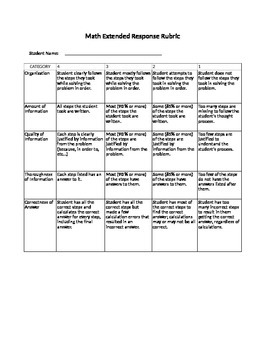 Math Extended Response Rubric