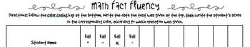 Math Fact Chart for Teacher Binder