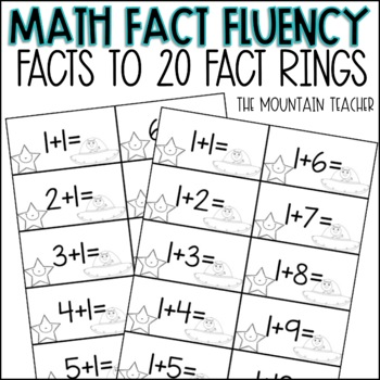 Math Fact Drills/Fluency - Addition and Subtraction
