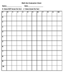Math Fact Evaluation Sheet