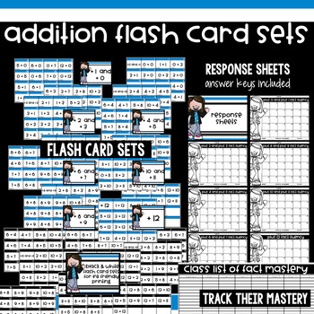 Math Fact Flashcards and Practice for Addition