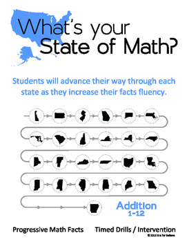 Math Fact Fluency Addition - What's Your State of Math?