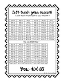 Math Fact Fluency Chart