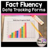 Math Fact Fluency Data Tracking