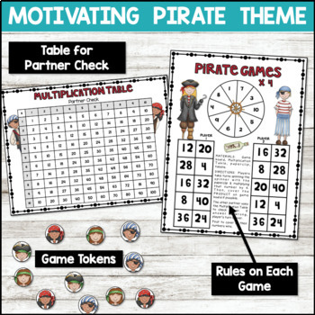 Math Fact Fluency {Pirate Multiplication Games}