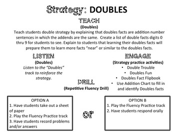 """Math Fact Fluency """"Doubles Song"""" and Practice Sheets-Addition"""