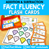 Math Fact Fluency Flashcards (Addition & Subtraction)