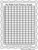 Math Fact Fluency Graph for Data Notebook (Graph to 40)