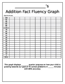 Irresistible image for fluency graph printable