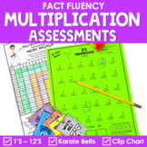 Multiplication Facts Assessments - Karate Theme