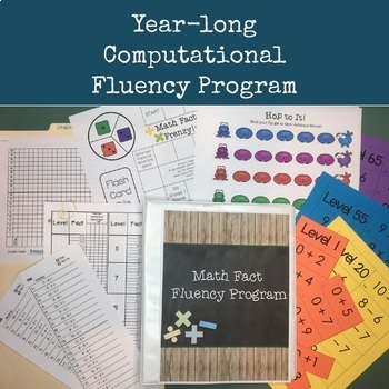 Math Fact Fluency Program