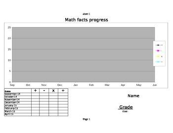 Math Fact Fluency Progress Graph