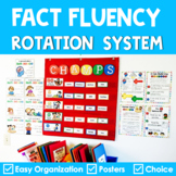 Math Fact Fluency Rotation System: Addition Subtraction Multiplication Division