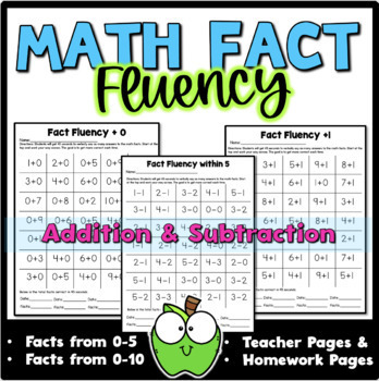 Math Fact Fluency for Kindergarten and First Grade