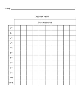 Math Fact Fluency up to 20 (Addition and Subtraction)