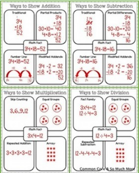 Math Fact Graphic Organizers {FREE} Addition Subtraction Multiplication Division