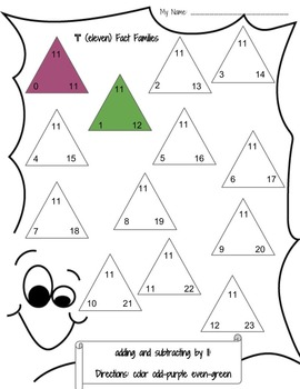 Kindergarten Math Worksheets: Addition and Subtraction