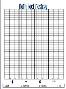 Math Fact Mastery Graph