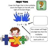 Math Fact Multiplication Tricks