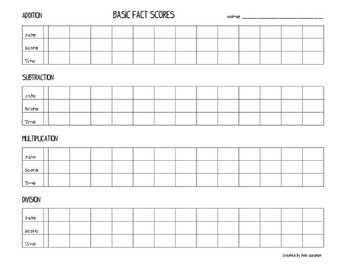 Math Fact Score Sheet - FREEBIE